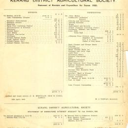 1928 Annual Report